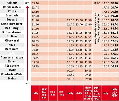 kd line Rhine cruise schedule